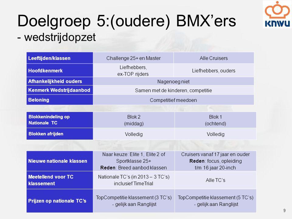 Doelgroep 5:(oudere) BMX'ers - wedstrijdopzet Leeftijden/klassenChallenge 25+ en MasterAlle Cruisers Hoofdkenmerk Liefhebbers, ex-TOP rijders Liefhebb