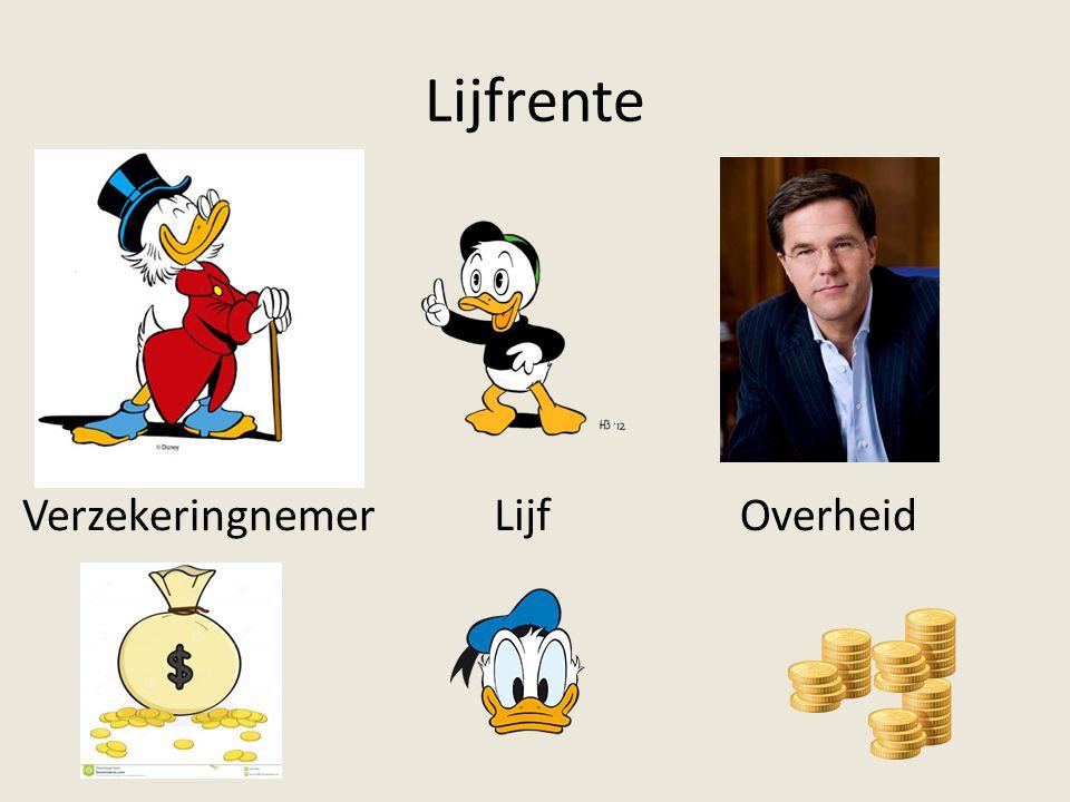 Lijfrente Verzekeringnemer Lijf Overheid