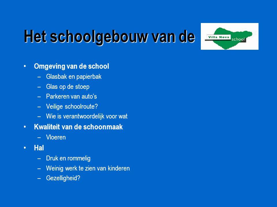 Het schoolgebouw van de Omgeving van de school –Glasbak en papierbak –Glas op de stoep –Parkeren van auto's –Veilige schoolroute.