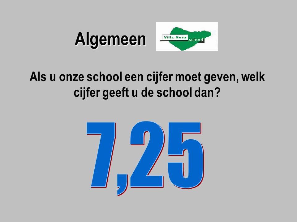 Algemeen Als u onze school een cijfer moet geven, welk cijfer geeft u de school dan?