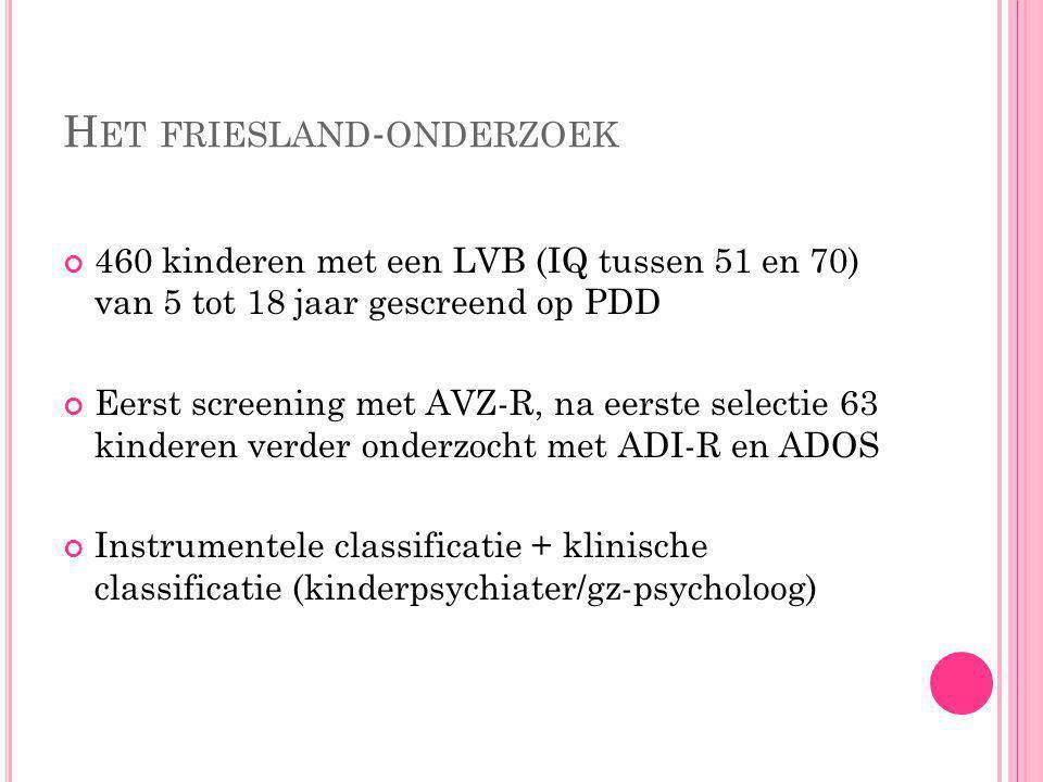 I NLEIDING Inhoud artikel Friesland onderzoek Diagnostische instrumenten Autisme en verwante stoornissen schaal- Z-Revisie Autism Diagnostic Interview
