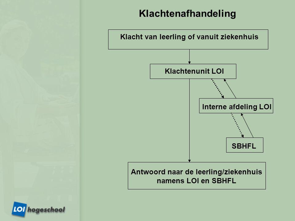 Klachtenafhandeling Klacht van leerling of vanuit ziekenhuis Klachtenunit LOI SBHFL Interne afdeling LOI Antwoord naar de leerling/ziekenhuis namens LOI en SBHFL