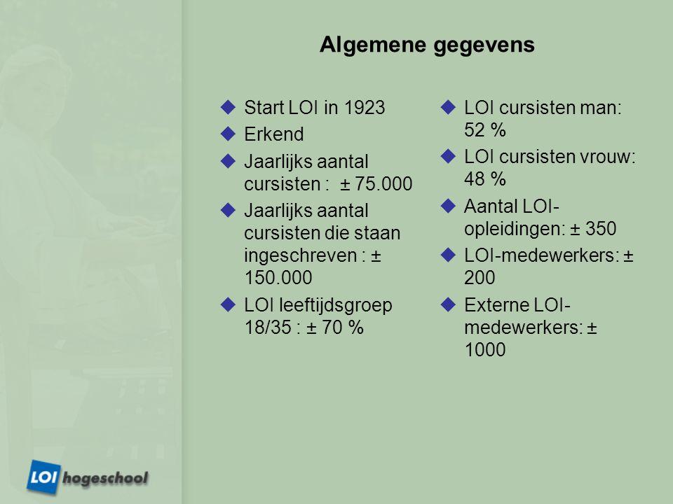 Algemene gegevens  Start LOI in 1923  Erkend  Jaarlijks aantal cursisten : ± 75.000  Jaarlijks aantal cursisten die staan ingeschreven : ± 150.000