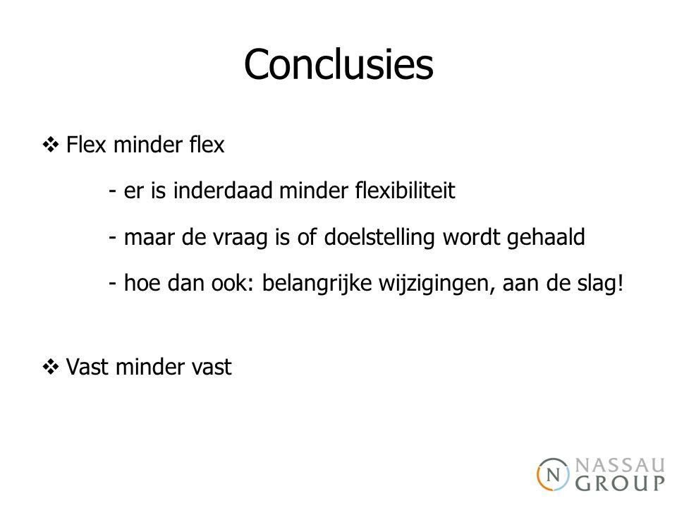 Conclusies  Flex minder flex - er is inderdaad minder flexibiliteit - maar de vraag is of doelstelling wordt gehaald - hoe dan ook: belangrijke wijzigingen, aan de slag.