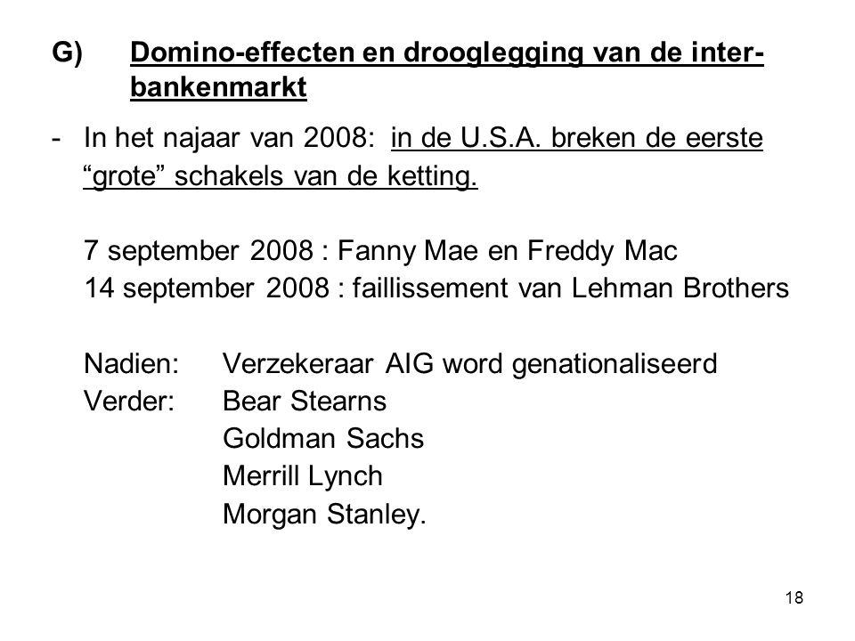 18 G)Domino-effecten en drooglegging van de inter- bankenmarkt -In het najaar van 2008: in de U.S.A.