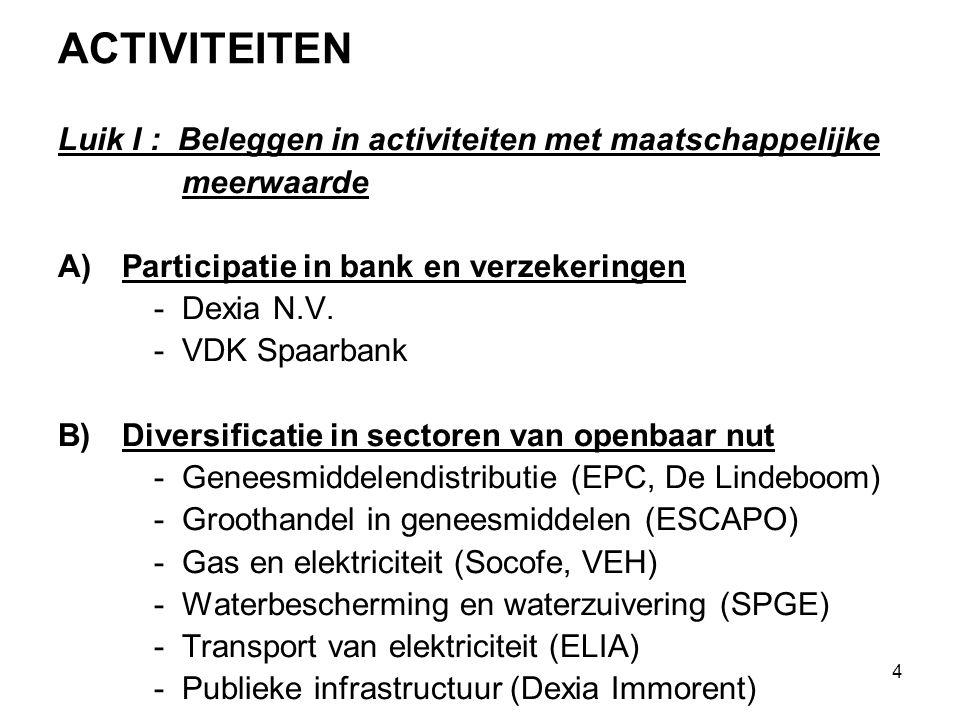 4 ACTIVITEITEN Luik I : Beleggen in activiteiten met maatschappelijke meerwaarde A)Participatie in bank en verzekeringen - Dexia N.V.