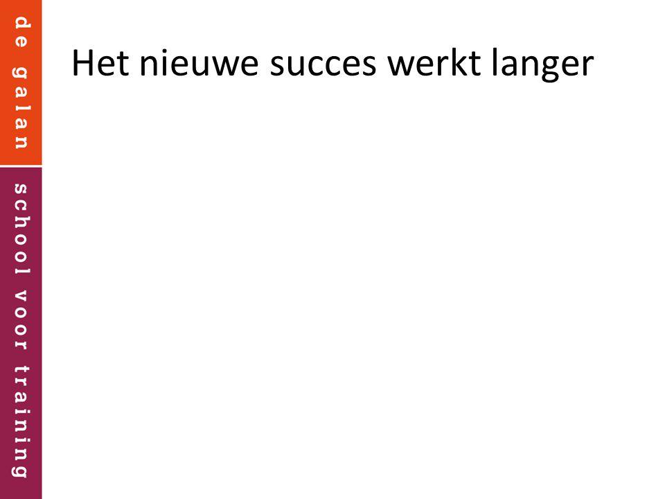 Het nieuwe succes werkt langer