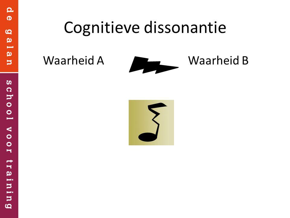Cognitieve dissonantie Waarheid A Waarheid B