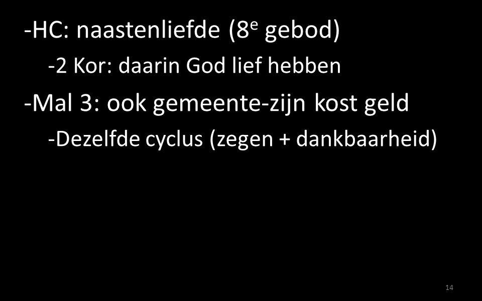 -HC: naastenliefde (8 e gebod) -2 Kor: daarin God lief hebben -Mal 3: ook gemeente-zijn kost geld -Dezelfde cyclus (zegen + dankbaarheid) 14