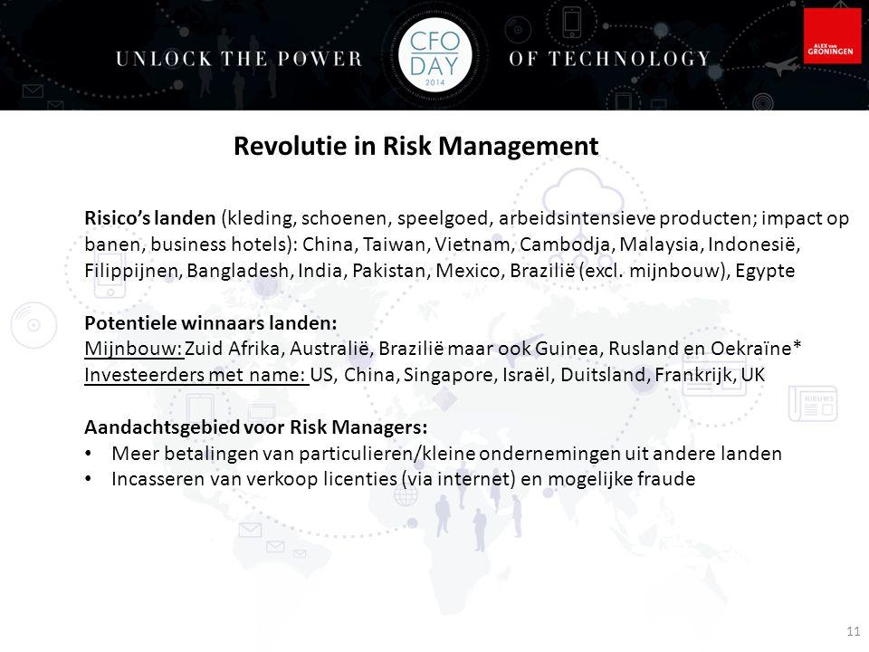 11 Risico's landen (kleding, schoenen, speelgoed, arbeidsintensieve producten; impact op banen, business hotels): China, Taiwan, Vietnam, Cambodja, Ma