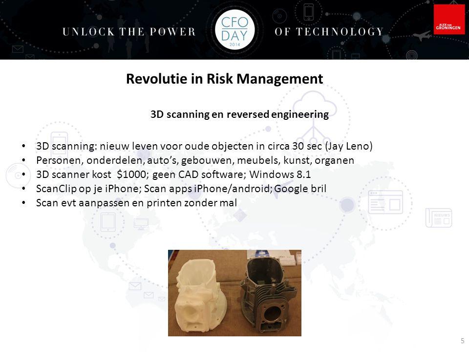 5 3D scanning en reversed engineering 3D scanning: nieuw leven voor oude objecten in circa 30 sec (Jay Leno) Personen, onderdelen, auto's, gebouwen, m