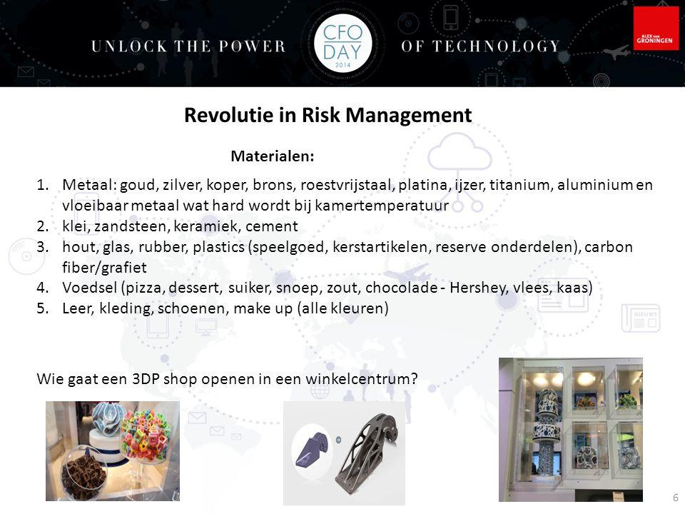 7 Materialen toepassingen: In Amsterdam staat een 3DP van 8 meter hoog welke een huis gaat printen De Universiteit van Illinois heeft onlangs een batterij kleiner dan een zandkorrel geprint.