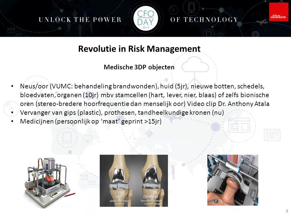 8 Medische 3DP objecten Neus/oor (VUMC: behandeling brandwonden), huid (5jr), nieuwe botten, schedels, bloedvaten, organen (10jr) mbv stamcellen (hart