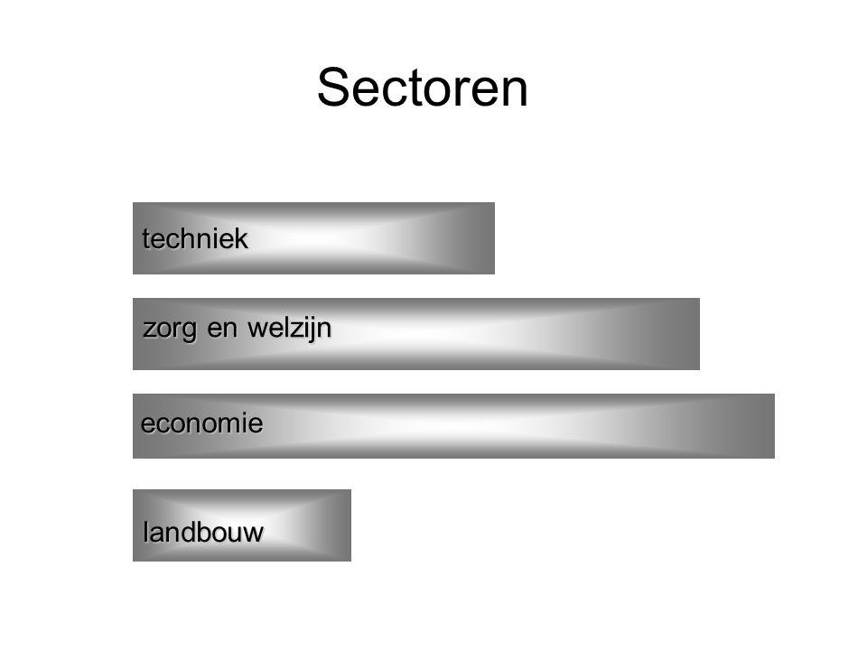 Sectoren techniek zorg en welzijn economie landbouw
