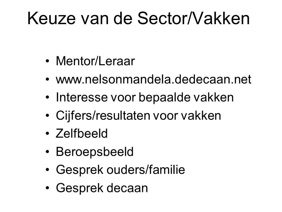 Keuze van de Sector/Vakken Mentor/Leraar www.nelsonmandela.dedecaan.net Interesse voor bepaalde vakken Cijfers/resultaten voor vakken Zelfbeeld Beroep