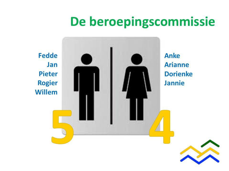 De beroepingscommissie Anke Arianne Dorienke Jannie Fedde Jan Pieter Rogier Willem