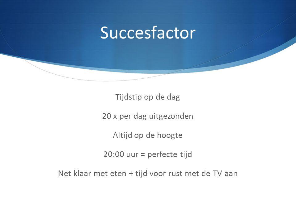 Succesfactor Tijdstip op de dag 20 x per dag uitgezonden Altijd op de hoogte 20:00 uur = perfecte tijd Net klaar met eten + tijd voor rust met de TV a