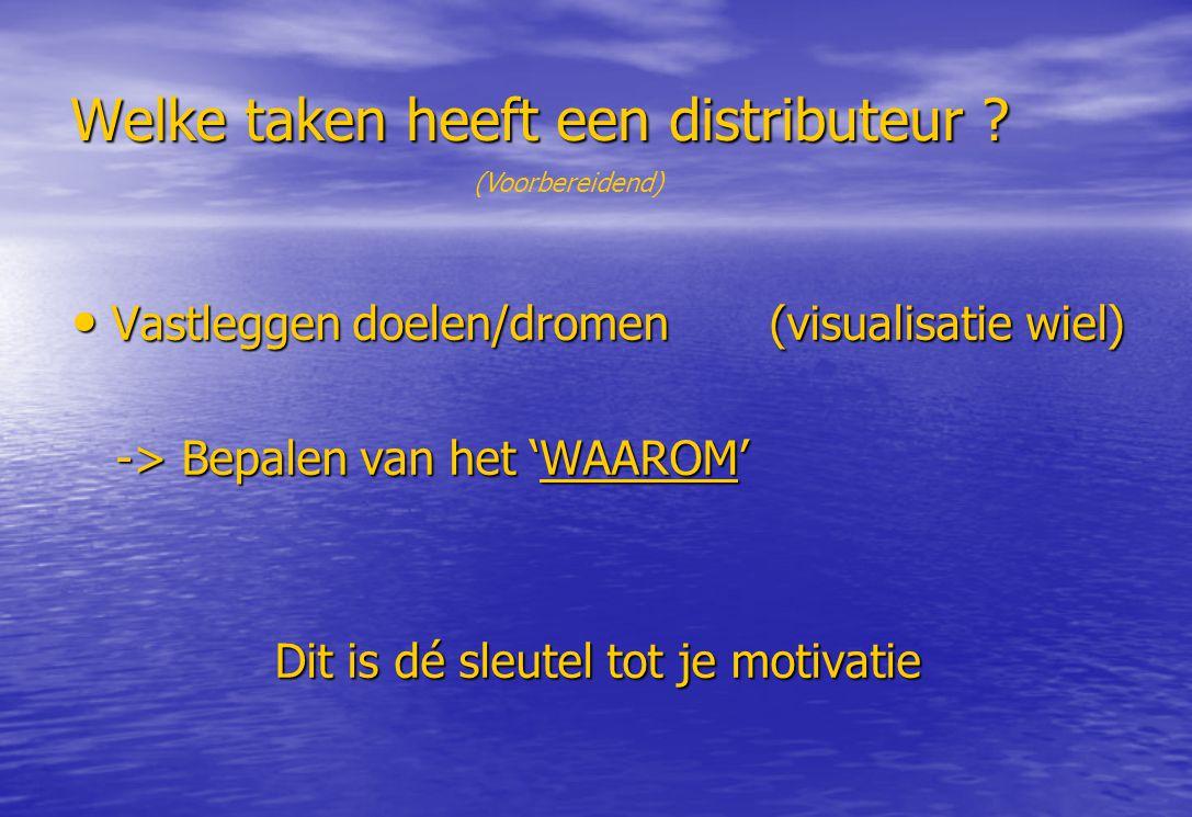 Welke taken heeft een distributeur ? Vastleggen doelen/dromen (visualisatie wiel) Vastleggen doelen/dromen (visualisatie wiel) -> Bepalen van het 'WAA