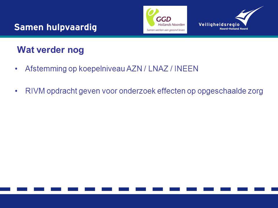 Wat verder nog Afstemming op koepelniveau AZN / LNAZ / INEEN RIVM opdracht geven voor onderzoek effecten op opgeschaalde zorg