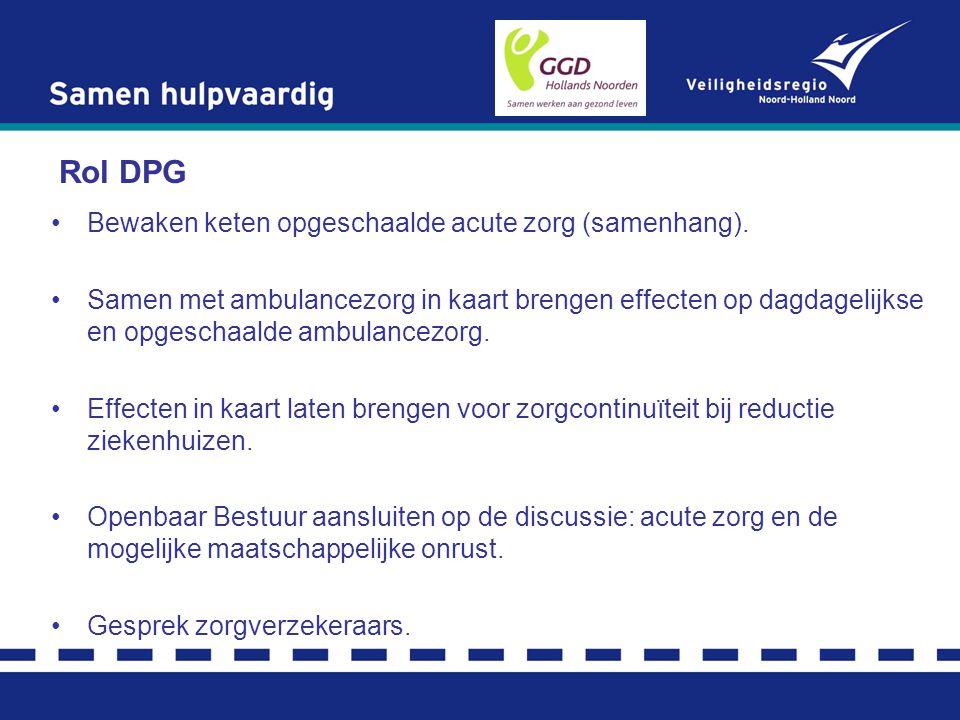 Rol DPG Bewaken keten opgeschaalde acute zorg (samenhang). Samen met ambulancezorg in kaart brengen effecten op dagdagelijkse en opgeschaalde ambulanc