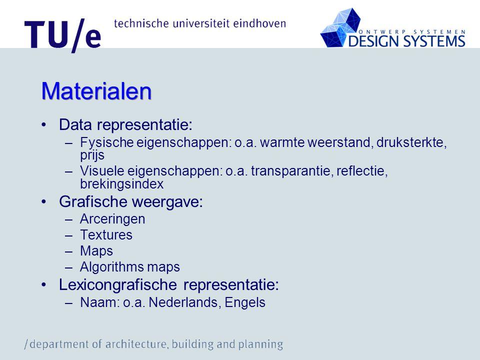 Materialen Data representatie: –Fysische eigenschappen: o.a.