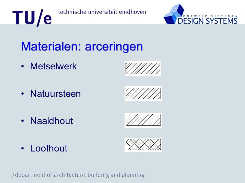Materialen: arceringen Metselwerk Natuursteen Naaldhout Loofhout