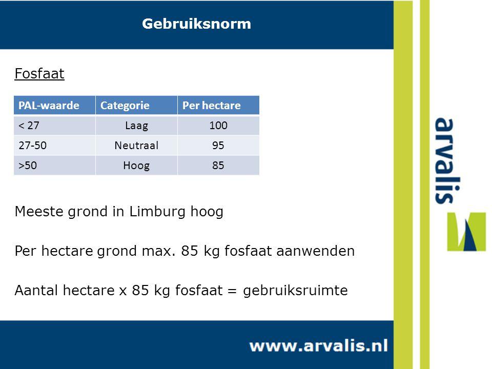 Fosfaat Meeste grond in Limburg hoog Per hectare grond max.