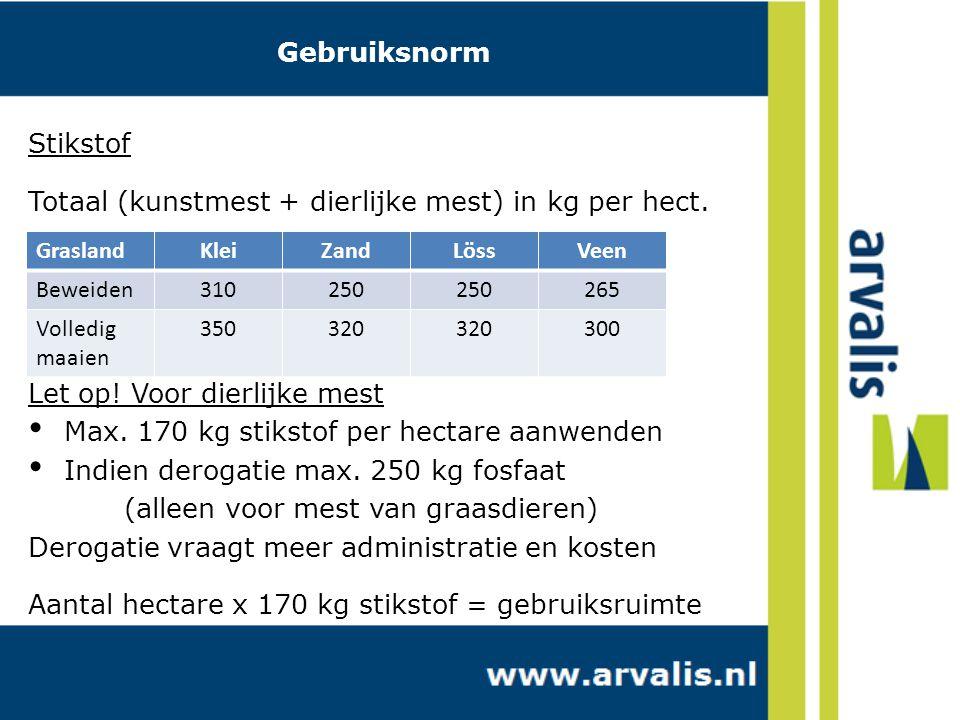 Stikstof Totaal (kunstmest + dierlijke mest) in kg per hect.