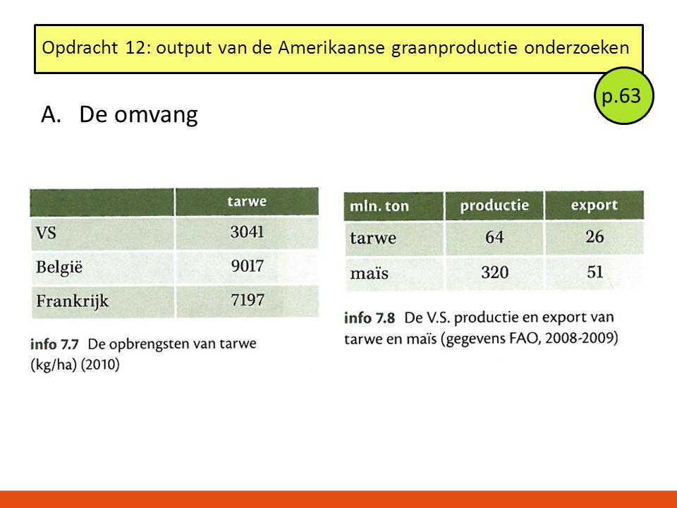 A.De omvang Opdracht 12: output van de Amerikaanse graanproductie onderzoeken p.63