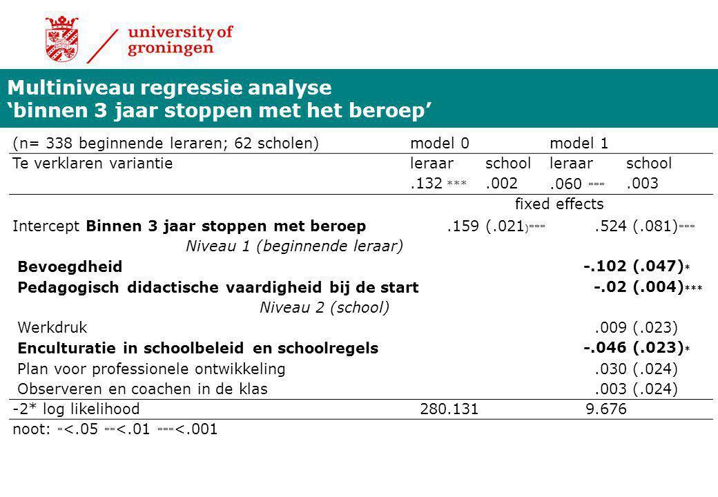 Multiniveau regressie analyse 'binnen 3 jaar stoppen met het beroep' (n= 338 beginnende leraren; 62 scholen) model 0model 1 Te verklaren variantie ler