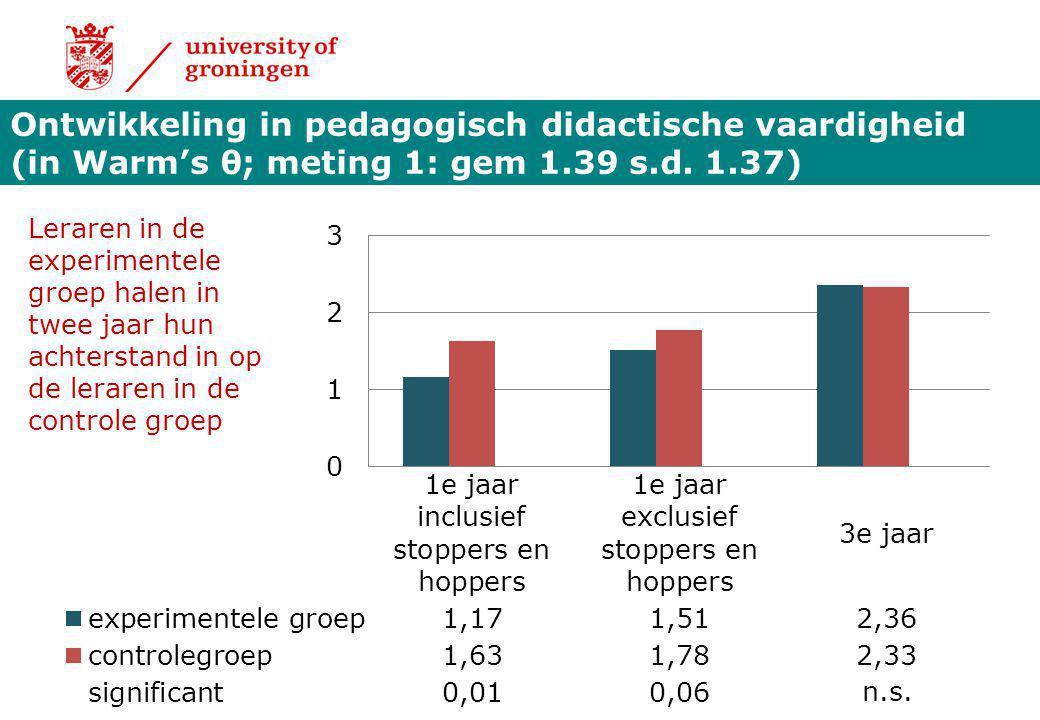 Ontwikkeling in pedagogisch didactische vaardigheid (in Warm's θ; meting 1: gem 1.39 s.d. 1.37) Leraren in de experimentele groep halen in twee jaar h