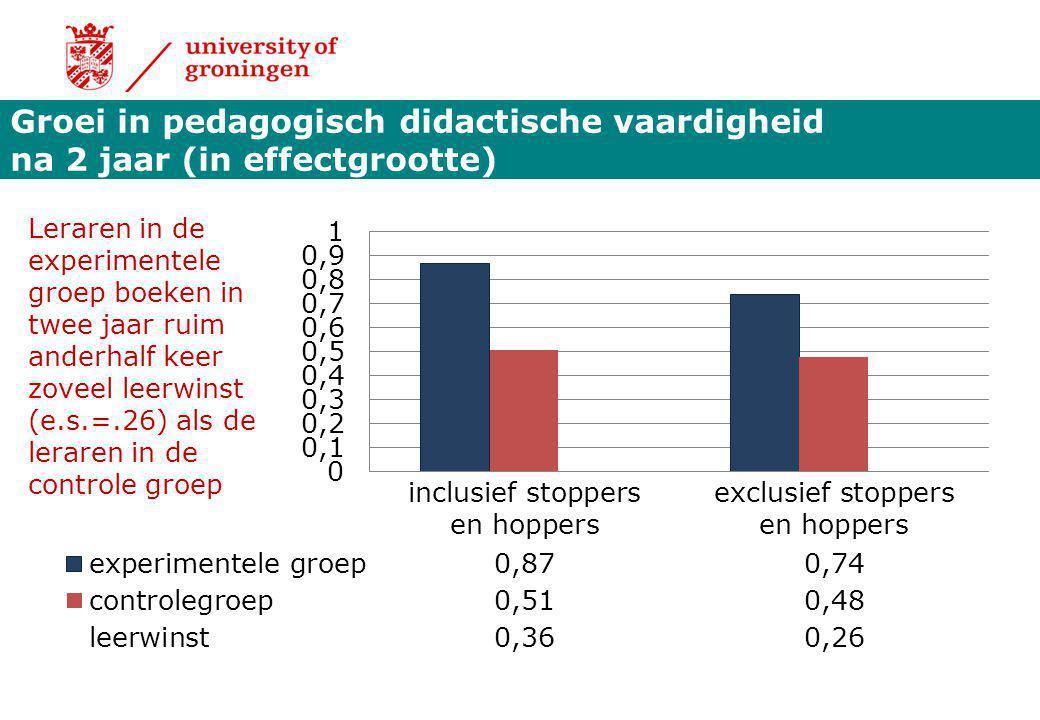 Groei in pedagogisch didactische vaardigheid na 2 jaar (in effectgrootte) Leraren in de experimentele groep boeken in twee jaar ruim anderhalf keer zo