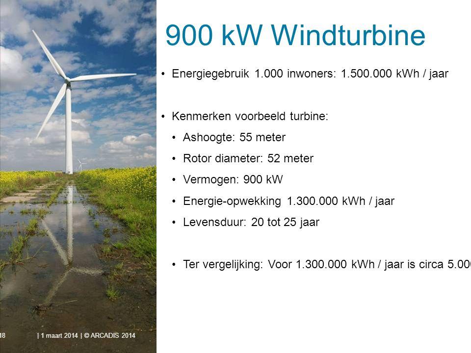Energiegebruik 1.000 inwoners: 1.500.000 kWh / jaar Kenmerken voorbeeld turbine: Ashoogte: 55 meter Rotor diameter: 52 meter Vermogen: 900 kW Energie-