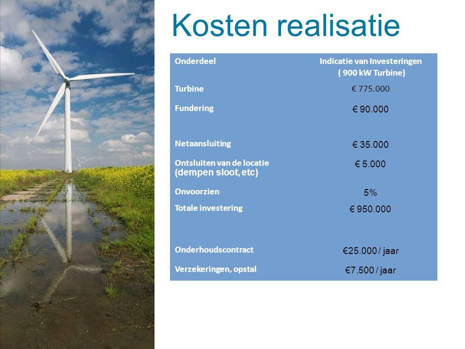 Kosten realisatie Onderdeel Indicatie van Investeringen ( 900 kW Turbine) Turbine€ 775.000 Fundering € 90.000 Netaansluiting € 35.000 Ontsluiten van d