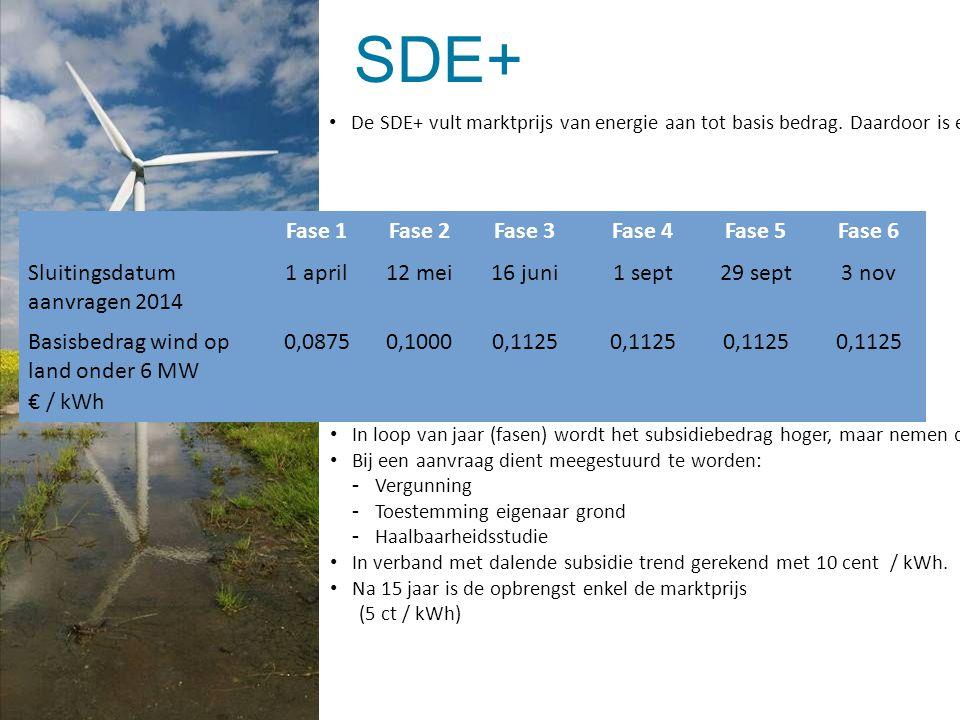 SDE+ De SDE+ vult marktprijs van energie aan tot basis bedrag. Daardoor is een project verzekerd van een vaste opbrengst per kWh voor 15 jaar. Fase 1F