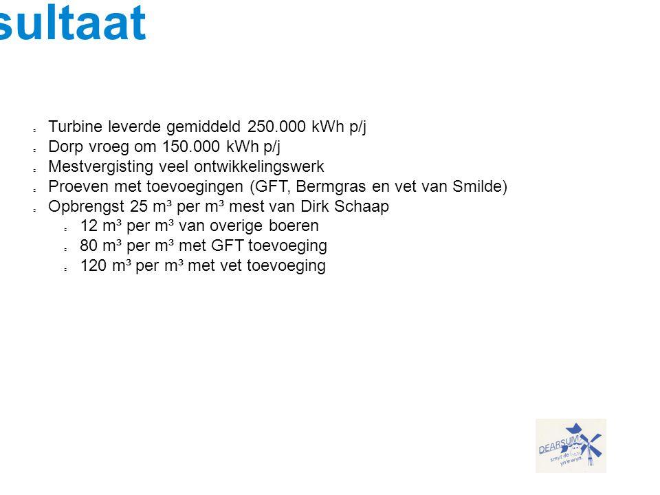 Resultaat Turbine leverde gemiddeld 250.000 kWh p/j Dorp vroeg om 150.000 kWh p/j Mestvergisting veel ontwikkelingswerk Proeven met toevoegingen (GFT,