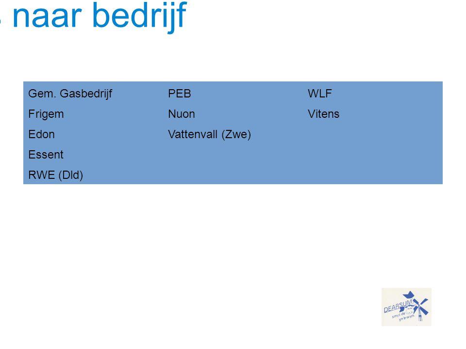 Van Nuts naar bedrijf Gem. GasbedrijfPEBWLF FrigemNuonVitens EdonVattenvall (Zwe) Essent RWE (Dld)