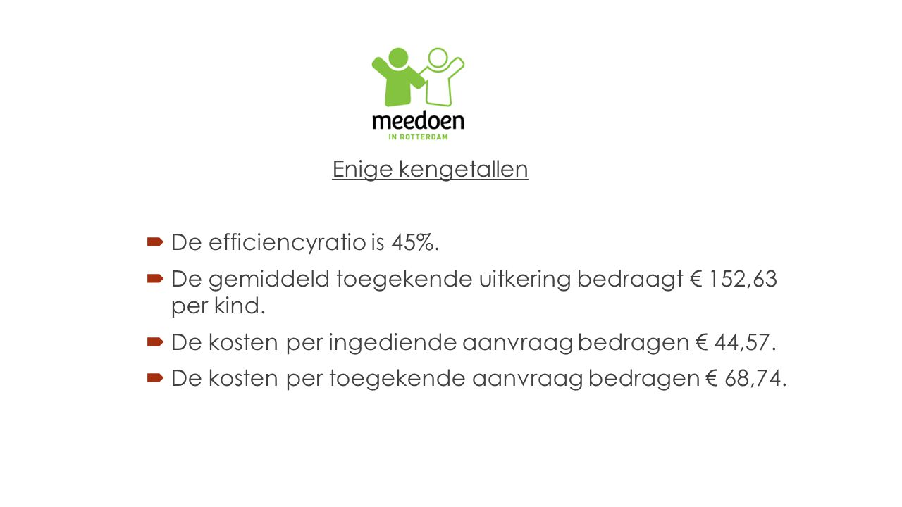 Enige kengetallen  De efficiencyratio is 45%.  De gemiddeld toegekende uitkering bedraagt € 152,63 per kind.  De kosten per ingediende aanvraag bed