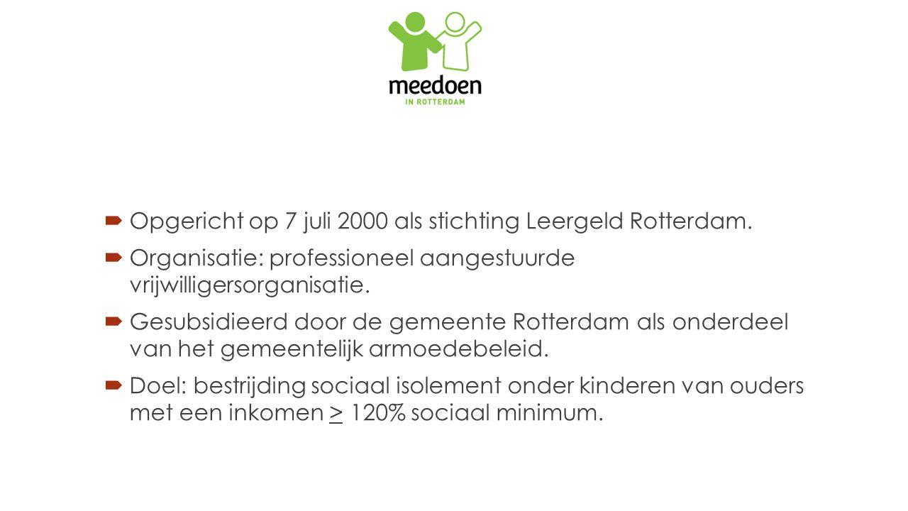 Opgericht op 7 juli 2000 als stichting Leergeld Rotterdam.  Organisatie: professioneel aangestuurde vrijwilligersorganisatie.  Gesubsidieerd door