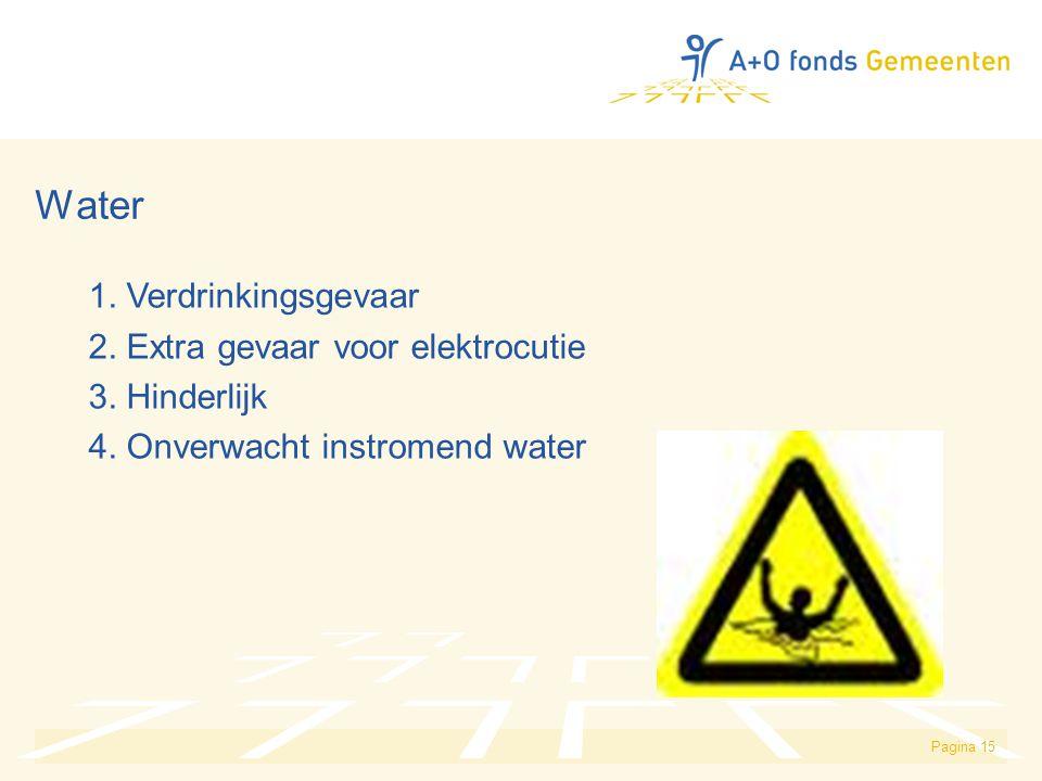 Pagina 15 Water 1. Verdrinkingsgevaar 2. Extra gevaar voor elektrocutie 3. Hinderlijk 4. Onverwacht instromend water