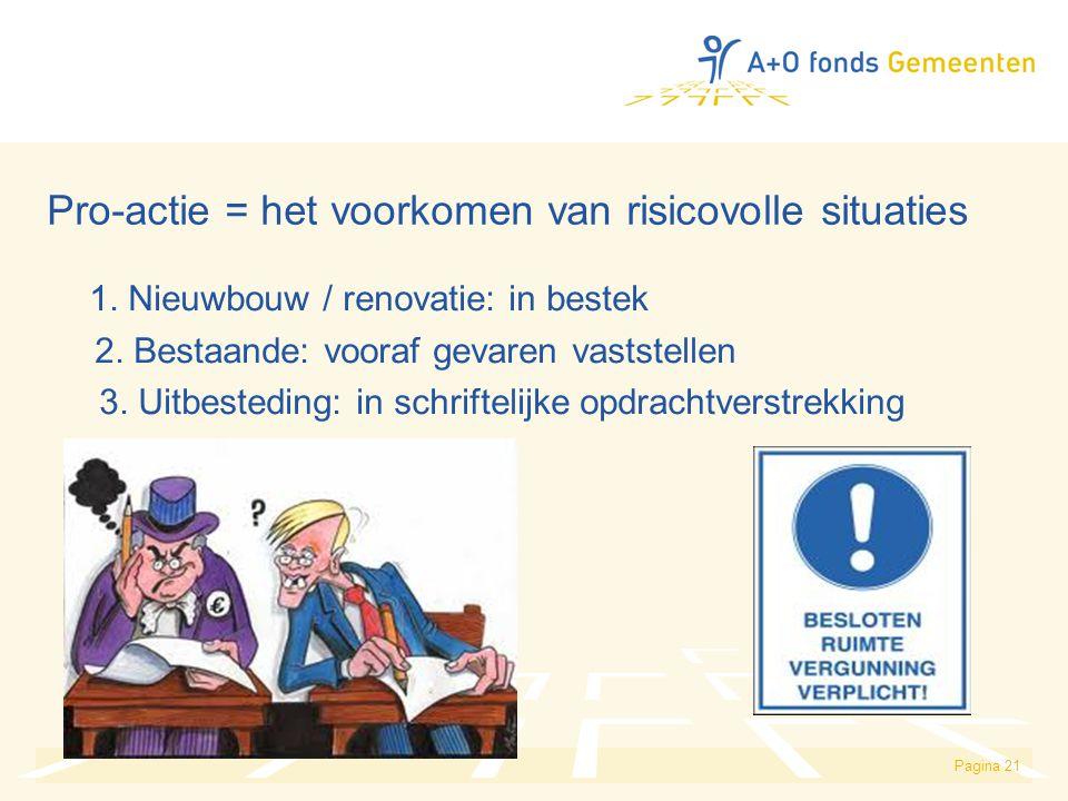 Pagina 21 Pro-actie = het voorkomen van risicovolle situaties 1. Nieuwbouw / renovatie: in bestek 2. Bestaande: vooraf gevaren vaststellen 3. Uitbeste
