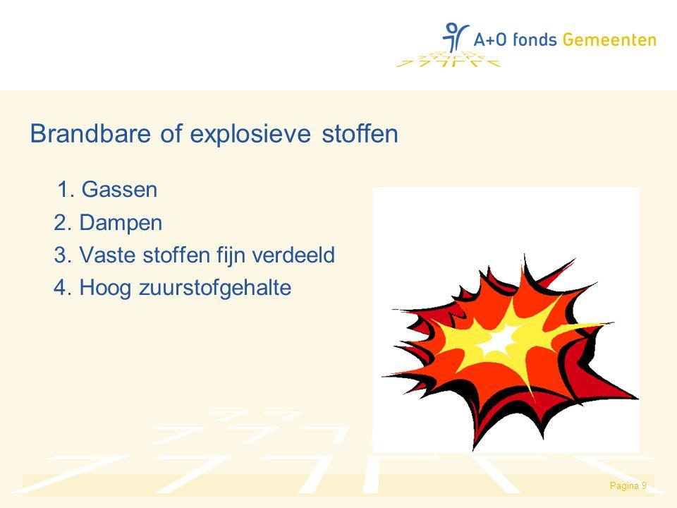 Pagina 9 Brandbare of explosieve stoffen 1. Gassen 2. Dampen 3. Vaste stoffen fijn verdeeld 4. Hoog zuurstofgehalte