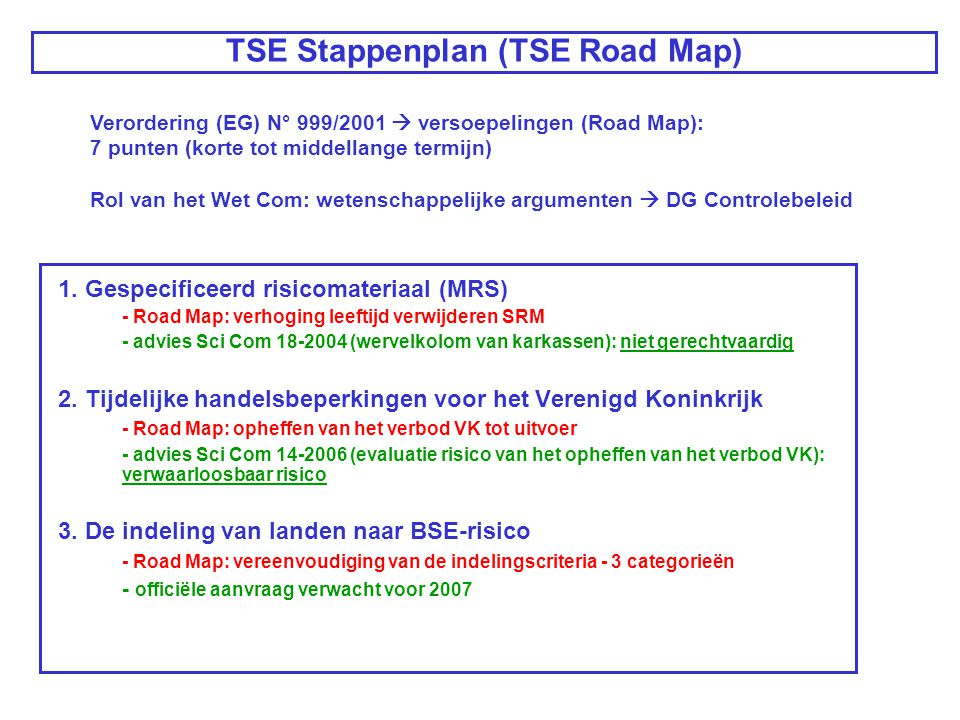 TSE Stappenplan (TSE Road Map) 1.