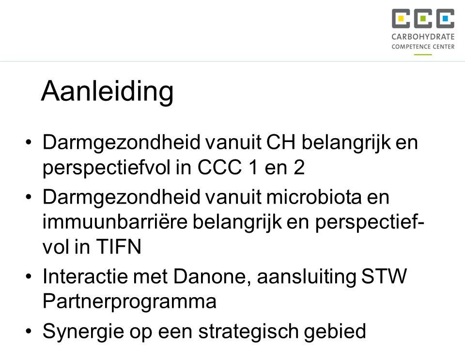 Aanleiding Darmgezondheid vanuit CH belangrijk en perspectiefvol in CCC 1 en 2 Darmgezondheid vanuit microbiota en immuunbarriëre belangrijk en perspectief- vol in TIFN Interactie met Danone, aansluiting STW Partnerprogramma Synergie op een strategisch gebied
