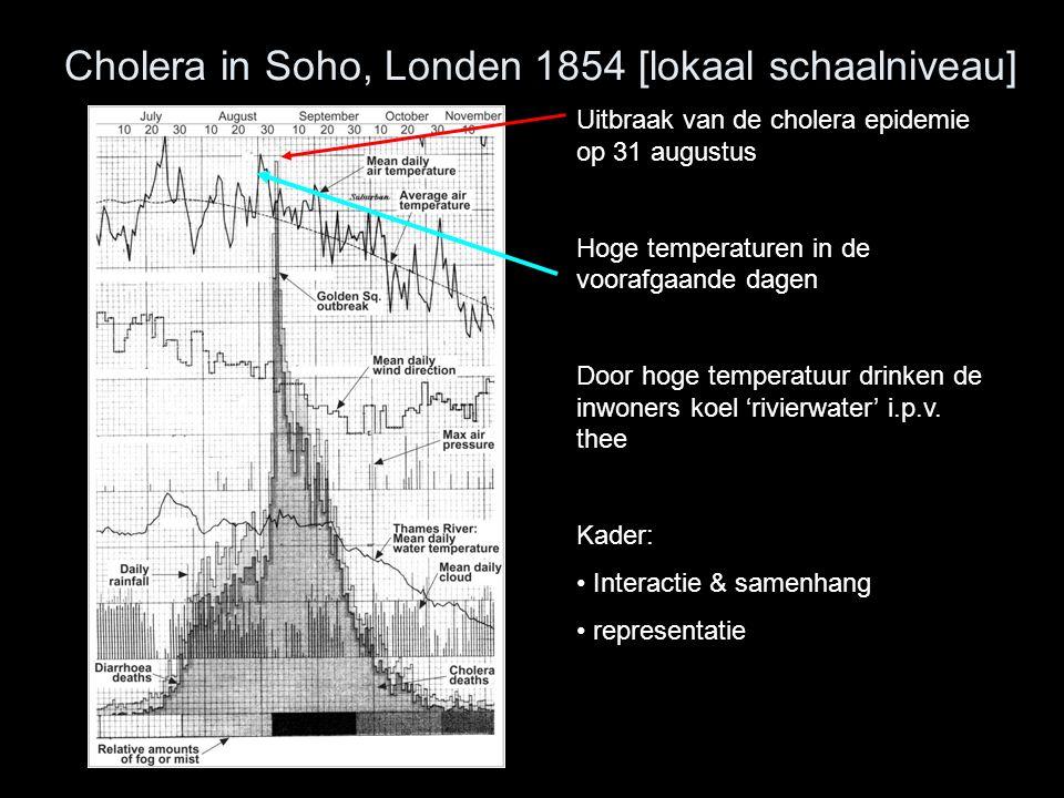 Cholera in Soho, Londen 1854 [lokaal schaalniveau] Uitbraak van de cholera epidemie op 31 augustus Hoge temperaturen in de voorafgaande dagen Door hog