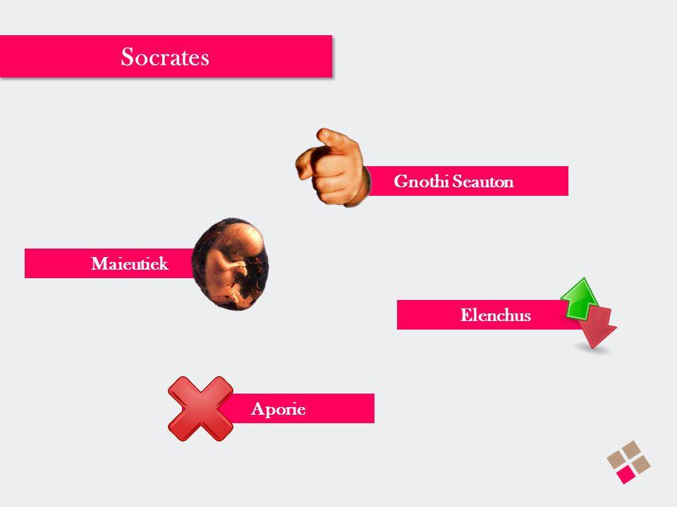 Socratische methode