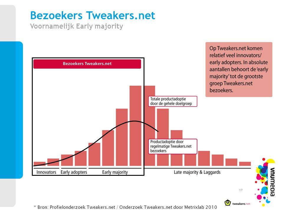 Bezoekers Tweakers.net Voornamelijk Early majority 17 * Bron: Profielonderzoek Tweakers.net / Onderzoek Tweakers.net door Metrixlab 2010