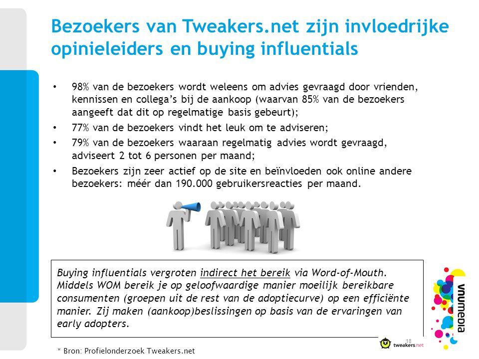 Bezoekers van Tweakers.net zijn invloedrijke opinieleiders en buying influentials 98% van de bezoekers wordt weleens om advies gevraagd door vrienden,