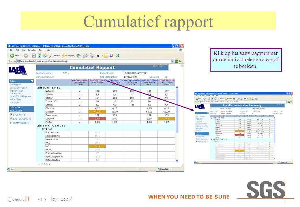 Consult IT v1.5 (07/2005) Cumulatief rapport Klik op het aanvraagnummer om de individuele aanvraag af te beelden.