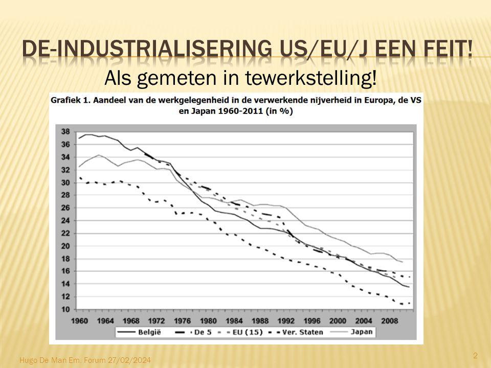 '70 '80 '90 Prof. J. Konings KULeuven INDUSTRIE DIENSTEN 2000 3 Hugo De Man Em. Forum 27/02/2024